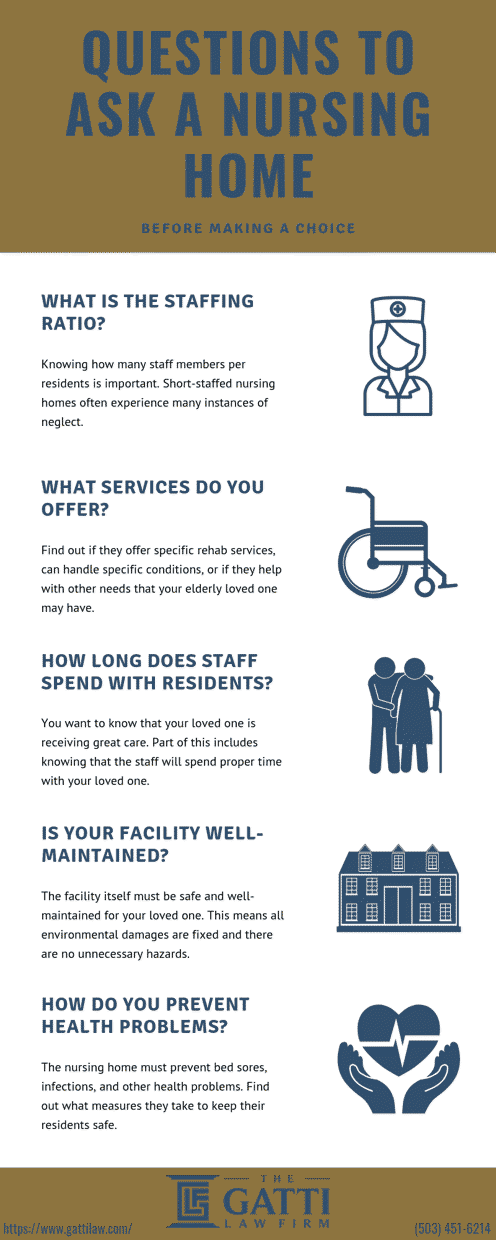 Infographic - Questions to Ask a Nursing Home
